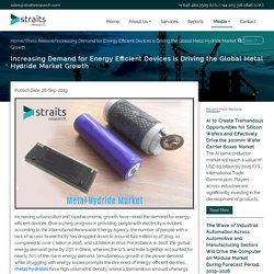 Increasing Demand for Energy Efficient Devices is Driving the Global Metal Hydride Market Growth
