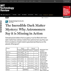 The Incredible Dark Matter Mystery: Why Astronomers Say it is Missing in Action