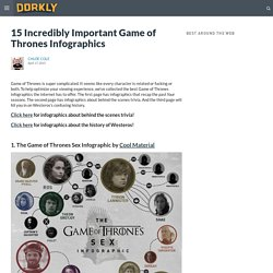 15 Incredibly Important Game of Thrones Infographics