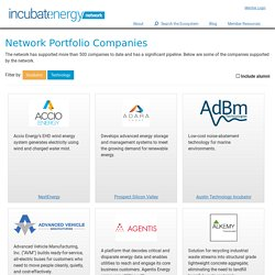 Incubatenergy Network