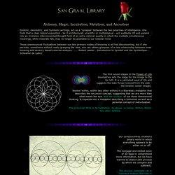 Alchemy, Magic, Incubation, Metatron, and Ancestors