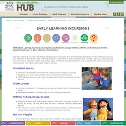 Early Learning Incursions - The Sustainability Hub