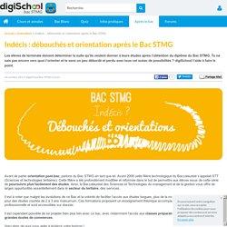 Indécis : débouchés et orientation après le Bac STMG
