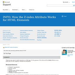 INFO: How the Z-index Attribute Works for HTML Elements