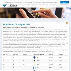 TIOBE - The Software Quality Company