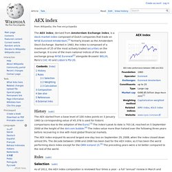 AEX index