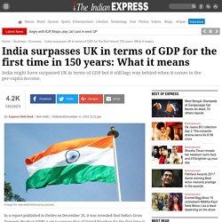 IndianExpress Article de presse sur un record historique du PIB indien