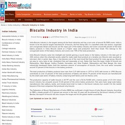 Indian Biscuits Industry