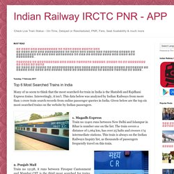 Indian Railway IRCTC PNR - APP: Top 6 Most Searched Trains in India