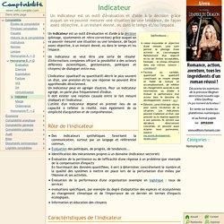 Indicateur