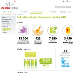 Indicateurs du développement durable