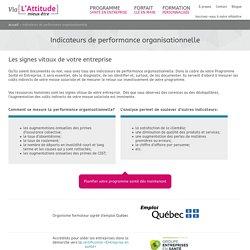 Indicateurs de performance organisationnelle - Via l'Attitude