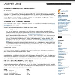 Indicative SharePoint 2010 Licensing Costs at SharePoint Config