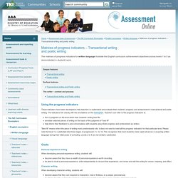 Matrices of progress indicators – Transactional writing and poetic writing / Written language / English exemplars / The NZ Curriculum Exemplars / Assessment tools & resources / Home - Assessment