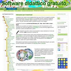 Ivana Sacchi-software