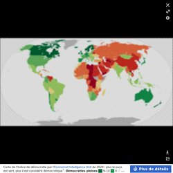 Indice de démocratie