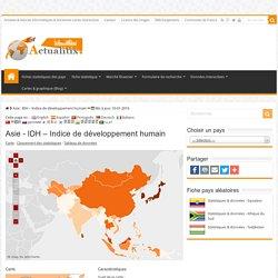 Asie : IDH – Indice de développement humain - 2016