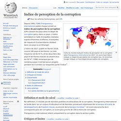 Indice de perception de la corruption