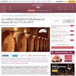 Les indices WineDex® iDealwine en hausse de 12,17% en 2015
