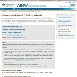 Indigenous health check (MBS 715) data tool