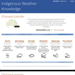 D'harawal calendar - Indigenous Weather Knowledge - Bureau of Meteorology