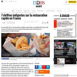 7 chiffres indigestes sur la restauration rapide en France