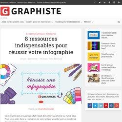 8 ressources indispensables pour réussir votre infographie