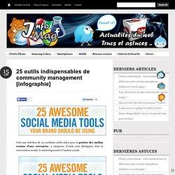 25 outils indispensables de community management
