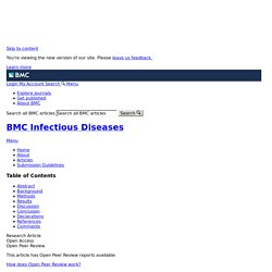 BMC INFECTIOUS DISEASES 11/09/17 Lessons from a decade of individual-based models for infectious disease transmission: a systematic review (2006-2015)