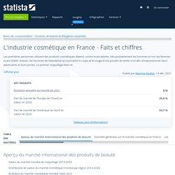 L'industrie cosmétique en France - Faits et chiffres