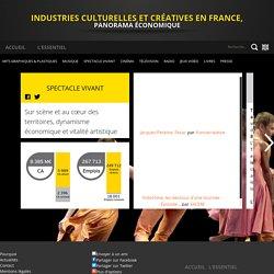 Spectacle vivant - Industries culturelles et créatives en France, Panorama économique