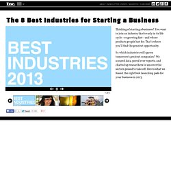 The 8 Best Industries for Starting a Business