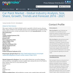 Car Paint Market - Global Industry Analysis, Size, Share, Growth, Trends and Forecast 2016 - 2021