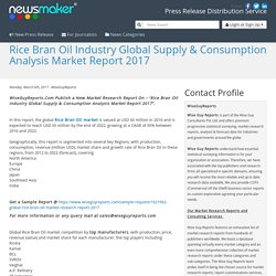 Rice Bran Oil Industry Global Supply & Consumption Analysis Market Report 2017