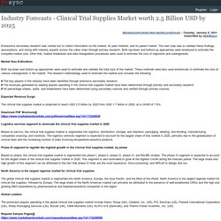 Industry Forecasts - Clinical Trial Supplies Market worth 2.5 Billion USD by 2025