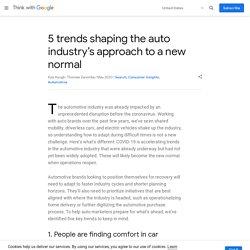 Auto industry impact during coronavirus