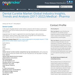 Dental Curette Market Global Industry Insights, Trends and Analysis (2017-2022) Medical - Pharma