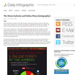 The Music Industry and Online Piracy