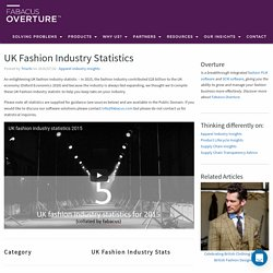 UK fashion industry statistics & fashion retail stats