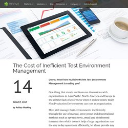 The Cost of Inefficient Test Environment Management