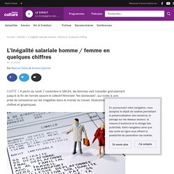L'inégalité salariale homme / femme en quelques chiffres