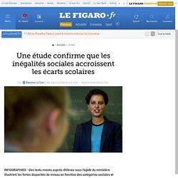 Iinégalités sociales et écarts scolaires Le Figaro 25/08/2015