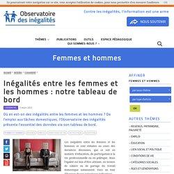 Les inégalités entre les femmes et les hommes en France