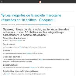 Les inégalités de la société marocaine résumées en 10 chiffres ! Choquant !