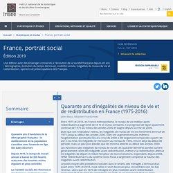 Quarante ans d'inégalités de niveau de vie et de redistribution en France (1975-2016) − France, portrait social