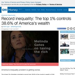 Record inequality: The top 1% controls 38.6% of America's wealth - Sep. 27, 2017