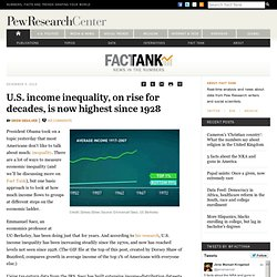 U.S. income inequality, on rise for decades, is now highest since 1928