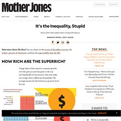 Inequality- How Rich is the SuperRich