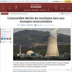 L'inexorable déclin du nucléaire face aux énergies renouvelables
