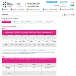 Rougeole, rubéole, oreillons / Données / Couverture vaccinale / Maladies à prévention vaccinale / Maladies infectieuses / Dossiers thématiques / Accueil